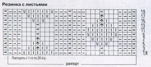 Описание вязания к узор резинка с листьями №1315 спицами