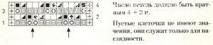 Описание вязания к узор ажурный №1631 спицами