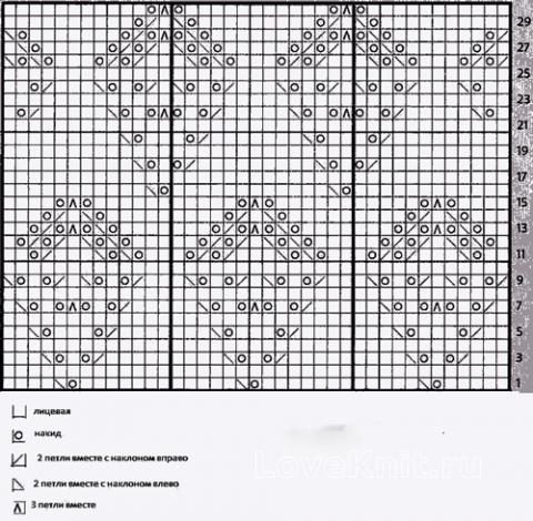 Описание вязания к узор ажурный №2056 спицами