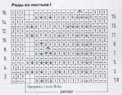 Описание вязания к узор ряды из листьев №1339 спицами