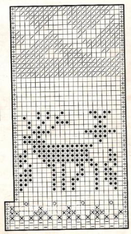 Описание вязания к узор жаккардовый №1740 спицами