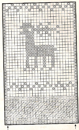 Описание вязания к узор жаккардовый №1741 спицами