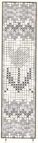 Описание вязания к узор жаккардовый №1747 спицами
