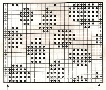 Описание вязания к узор жаккардовый №1751 спицами