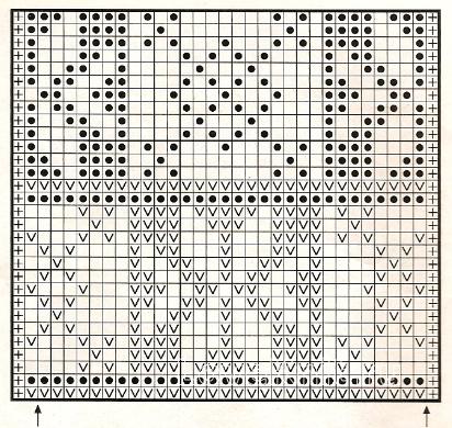 Описание вязания к узор жаккардовый №1753 спицами