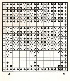 Описание вязания к узор жаккардовый №1754 спицами