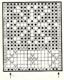 Описание вязания к узор жаккардовый №1756 спицами