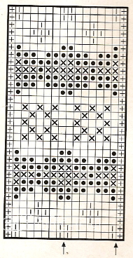 Описание вязания к узор жаккардовый №1762 спицами