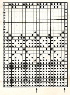 Описание вязания к узор жаккардовый №1764 спицами