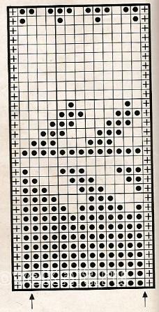 Описание вязания к узор жаккардовый №1767 спицами