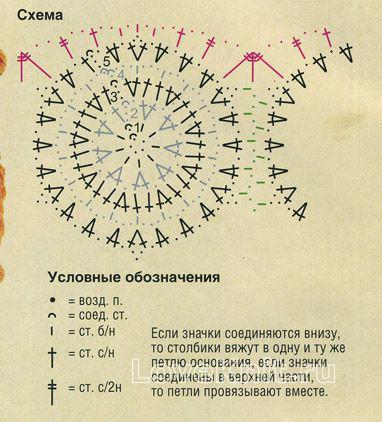 Описание вязания к узор №1449