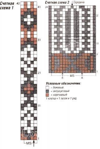 Схема вязания мужской джемпер в полоску с норвежским узором раздел для мужчин кофты для мужчин