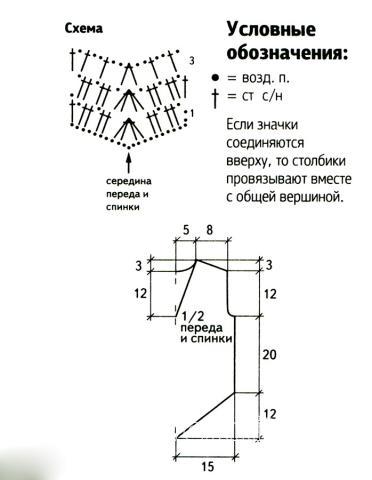Схема вязания ажурная безрукавка для девочки раздел для детей детские кофты, жакеты и тд