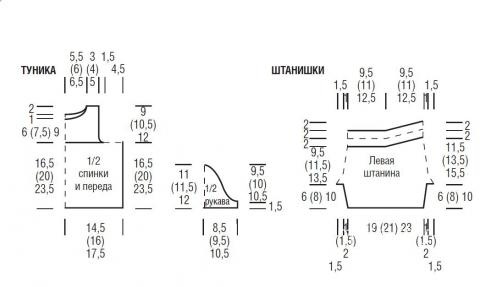 Схема вязания ажурная туника и брючки для маленькой девочки раздел для детей детские кофты, жакеты и тд