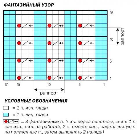 Схема вязания ажурный топ для девочки раздел для детей детские кофты, жакеты и тд