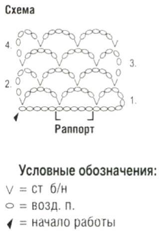 Схема вязания ажурный топ без рукавов с вырезом капля раздел для детей детские кофты, жакеты и тд