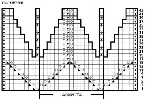 Схема вязания детская кофта с ажурной кокеткой раздел для детей детские кофты, жакеты и тд