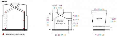 Схема вязания детская кофта с крупными косами раздел для детей детские кофты, жакеты и тд