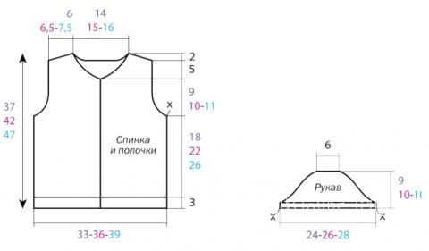 """Схема вязания детская кофта с рисунком """"ананас"""" раздел для детей детские кофты, жакеты и тд"""