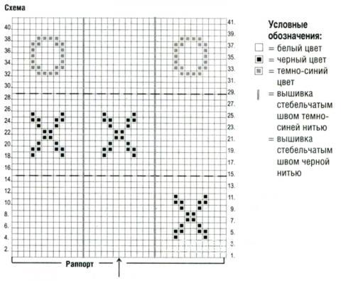 Схема вязания детская кофта с рисунком «крестики-нолики» раздел для детей детские кофты, жакеты и тд