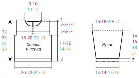 Схема вязания детская кофта в клеточку раздел для детей детские кофты, жакеты и тд
