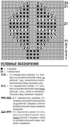 Схема вязания детская туника с центральной косой раздел для детей детские кофты, жакеты и тд