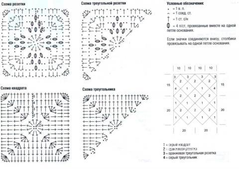 Схема вязания детская туника из цветных ромбов раздел для детей детские кофты, жакеты и тд