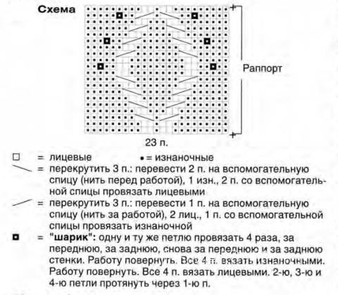 Схема вязания детский джемпер с арановым узором раздел для детей детские кофты, жакеты и тд