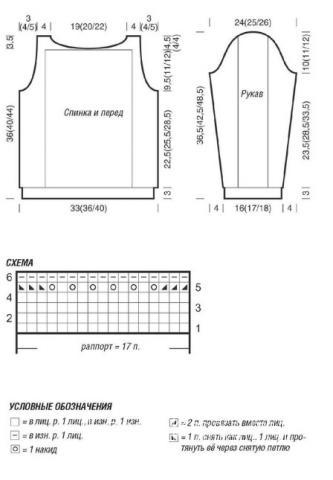 Схема вязания детский джемпер с зигзагообразным узором раздел для детей детские кофты, жакеты и тд