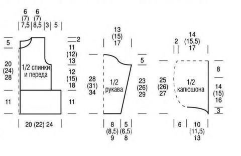 Схема вязания детский кардиган в полоску с капюшоном раздел для детей детские кофты, жакеты и тд