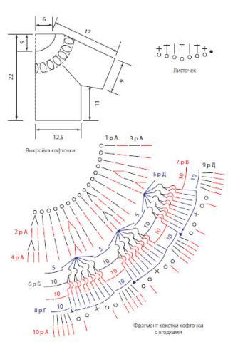 Схема вязания детский комплект из (кофточка, шапочка и носочки) раздел для детей детские кофты, жакеты и тд
