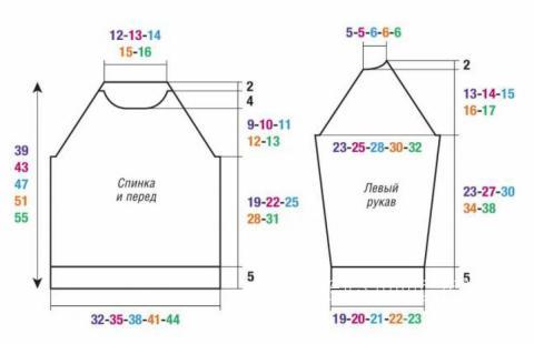 Схема вязания детский пуловер с цветными вставками раздел для детей детские кофты, жакеты и тд