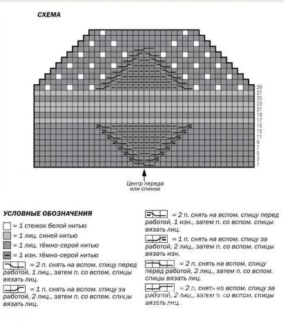 Схема вязания детский пуловер с контрастными полосами раздел для детей детские кофты, жакеты и тд