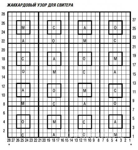 Схема вязания детский свитер, шапочка и шарф с цветным шахматным узором раздел для детей детские кофты, жакеты и тд