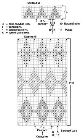 Схема вязания детский свитер с высоким воротником раздел для детей детские кофты, жакеты и тд