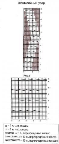 Схема вязания детский укороченный пуловер раздел для детей детские кофты, жакеты и тд
