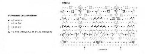 Схема вязания детский жакет с ажурным рисунком раздел для детей детские кофты, жакеты и тд