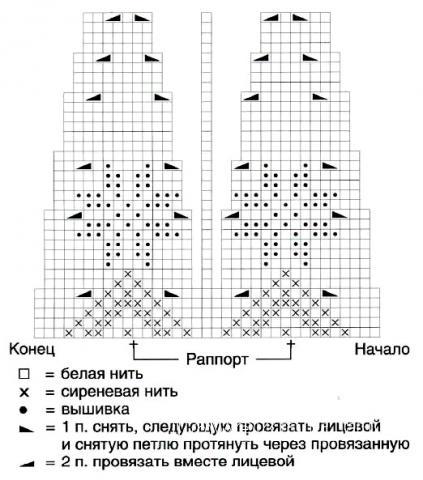 Схема вязания детский жакет с цветным узором на пуговицах раздел для детей детские кофты, жакеты и тд