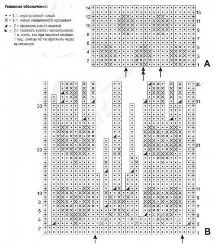 Схема вязания детский жакет с цветными сердечками раздел для детей детские кофты, жакеты и тд