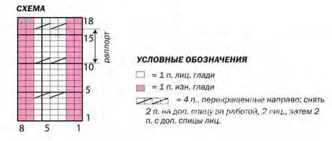 Схема вязания детский жакет с капюшоном с двумя рядами пуговиц раздел для детей детские кофты, жакеты и тд