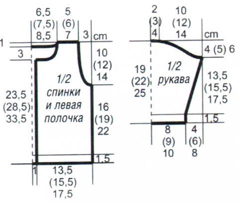 Схема вязания детский жакет с контрастными полосками раздел для детей детские кофты, жакеты и тд