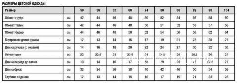 Схема вязания детский жакет на пуговицах с v-образным узором и карманами раздел для детей детские кофты, жакеты и тд