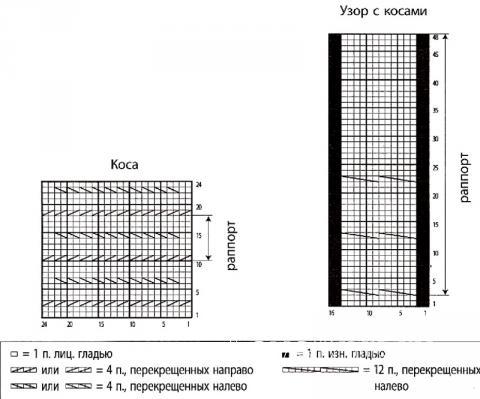 Схема вязания детский жакет с рельефным узором раздел для детей детские кофты, жакеты и тд