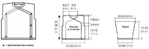 Схема вязания детский жакет с запахом раздел для детей детские кофты, жакеты и тд