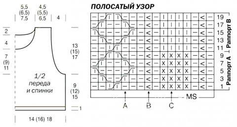 Схема вязания детский жилет с круглым вырезом  раздел для детей детские кофты, жакеты и тд