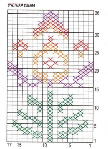 Схема вязания детский жилет с вышивкой раздел для детей детские кофты, жакеты и тд