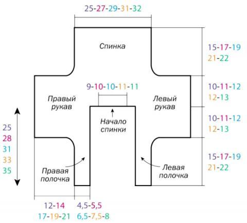 Схема вязания двубортный жакет с объемным воротником раздел для детей детские кофты, жакеты и тд