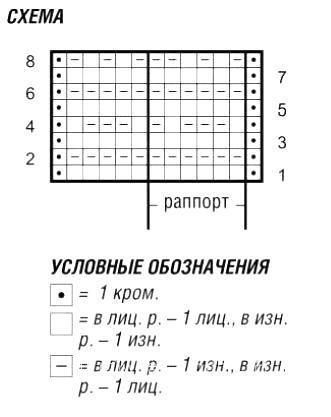 Схема вязания джемпер для ребенка со структурным узором раздел для детей детские кофты, жакеты и тд