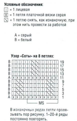 Схема вязания кардиган для девочки с узором «соты» и шапка раздел для детей детские кофты, жакеты и тд