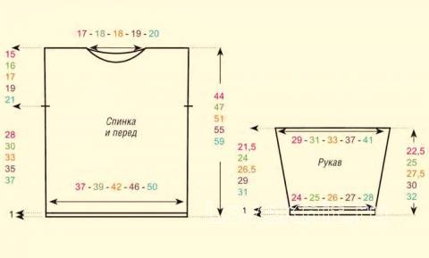 Схема вязания кофта для девочки в широкую полоску раздел для детей детские кофты, жакеты и тд